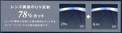 20121130seeclearbluepremium02